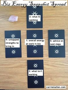 This is a super great tarot spread for business owners. It helps you look at the overall energy at work in your biz!