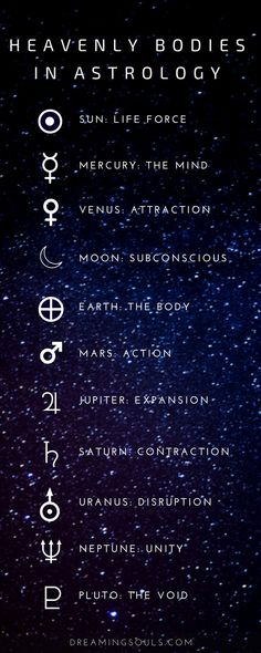 THE PLANETS & THEIR MEANINGS:  In this post we'll break down the astrological qualities of the sun,  moon, and planets, as well as list some interesting mythological  correlations across ancient civilizations.