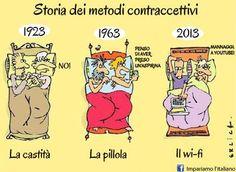 Storia dei metodi contraccettivi