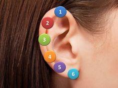 Волшебные точки уха
