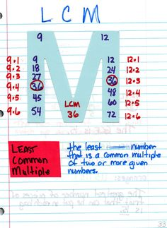 LCM Math Journal... What a great idea!
