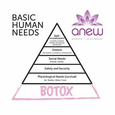 Tuesday funnies! Get your #botox today at Anew!
