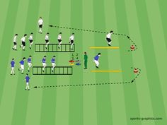 Mit den folgenden vier Trainingsformen lässt sich eine komplette Trainingseinheit gestalten. Ziel der Trainingseinheit ist die Verbesserung eines zielstrebigen Angriffs mit flachen Pässen. Um dem Gegner den Zugriff zu erschweren, wird mit wenigen Kontakten (One-Touch oder Two-Touch) gespielt. Im Dir... U8 Soccer Drills, Soccer Passing Drills, Football Coaching Drills, Rugby Coaching, Soccer Drills For Kids, Soccer Training Drills, Football Workouts, Soccer Skills, Youth Soccer