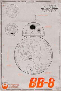 Póster BB-8 Star Wars: El Despertar de la Fuerza. Episodio VII Estupendo póster basado en la nueva película de la popular saga de Star Wars: El Despertar de la Fuerza, con el droid BB-8.
