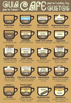Café Nespresso - how to prepare various coffees