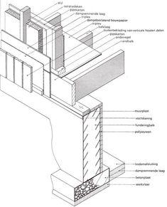 houtskeletbouw details - Google zoeken