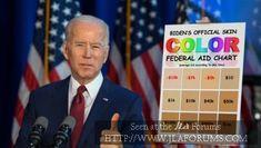 Biden's Federal Aid Chart