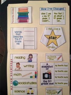 Wrapping up the year project - reflecting and goal setting - and grade available! End Of School Year, Beginning Of School, Organization And Management, Classroom Organization, Fourth Grade, Second Grade, Student Led Conferences, Goal Setting For Students, Book Of Changes