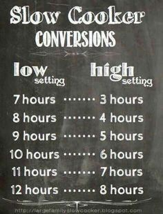 Slow Cooker Conversion Chart