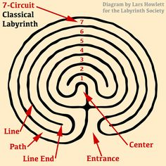 The Labyrinth Society: The Labyrinth Society: Learn about Labyrinths