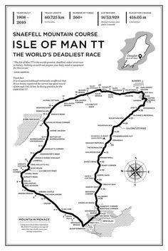 Isle of Man TT Art Print