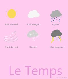 French weather vocabulary #French #français #temps