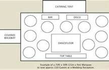 reception table layouts