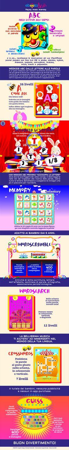 #infografica #italiano #ABC #italian #alfabeto, #parole, #scrivere, #elementare, #bambini, #educazione, #imparare, #leggere,  #apprendere