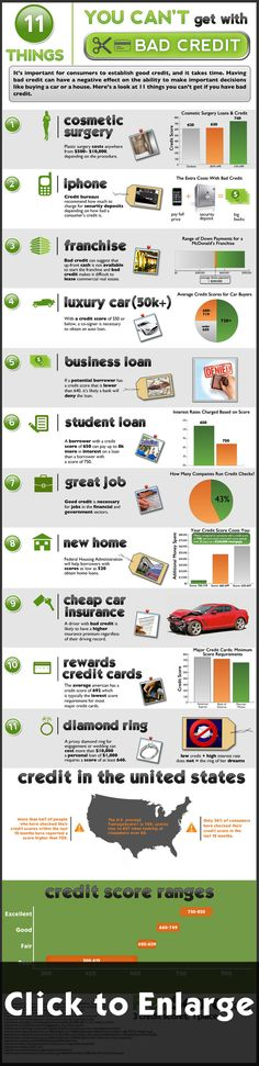 :Is The Economy Making Americans Bankrupt:11 Things You Can't Get With Bad Credit. Don't Become a victim of the economy. Raise your credit score repair your credit http://aboutcreditrestoration.com https://www.youtube.com/watch?v=hjZIXmJnnfM