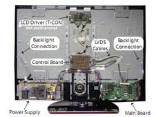 LCD LED Smart TV repairing Course We provides high class chip level LED Tv Repairing course in Delhi Join & Learn Practical Repairing Class Hurry up Marketing Strategies, Marketing Plan, Business Marketing, Content Marketing, Internet Marketing, Sony Led Tv, Electrical Circuit Diagram, Liquid Crystal Display, Lcd Television