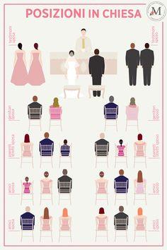 Posizioni corrette durante la celebrazione secondo il Galateo Italiano by Roberta Patanè Wedding Bag, Sister Wedding, Wedding Suits, Dream Wedding, Wedding Designs, Wedding Styles, Dream Marriage, Wedding Consultant, Bridal Outfits