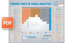 Periodic Table of Google Analytics - http://www.jeffalytics.com/documents/jeffalytics-periodic-table-PRINT.pdf