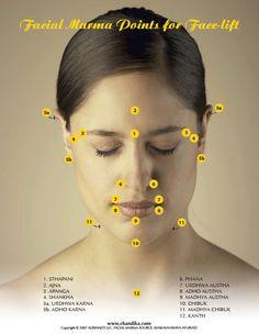 Facial marma points.