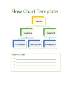 Microsoft Word Memo Format Beauteous Role And Responsibility Chart Templates  2 Free Word & Excel .