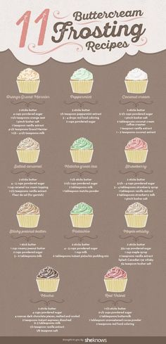 11 Buttercream Frosting Recipes That'll Make Your Baked Goods Irresistible, Desserts, 11 Blissful Buttercream Frosting Combinations ~ Crown your cakes with a glorious homemade buttercream frosting. Food Cakes, Cupcake Cakes, Cupcake Ideas, Cupcake Icing Recipes, Fondant Cakes, Cup Cakes, Cake Filling Recipes, Fondant Baby, Easy Cake Recipes