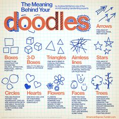 Handwriting Analysis: The Meaning Behind Your Doodles by Andrea McNichol, one of…