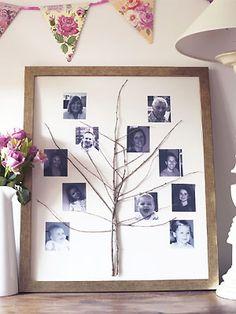 29 best family tree images on pinterest family trees creativity
