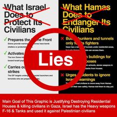 Graphic Israel justifying War Crimes