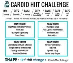This Circuit-Style Challenge Is a Nonstop Cardio Blast These HIIT workout plan will challenge your heart rate and cardiovascular fitness—you'll break a sweat, track your progress, and oh yeah, have some fun, too. Hitt Workout, Month Workout, Dumbbell Workout, Workout Challenge, Style Challenge, Challenge Butt, Workout Body, Challenge Accepted, Workout Plans