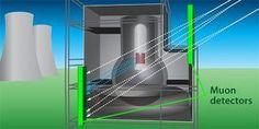 Rayos cósmicos para desmantelar Fukushima | Ciencia | EL PAÍS
