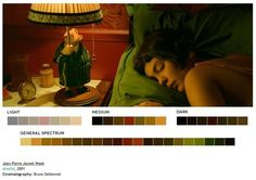 Movies In Color: Jean-Pierre Jeunet Week Amelie, Movies In Color, Color In Film, Movie Color Palette, Colour Pallette, Amelie, Roxy, Cinema Colours, Por Tras Das Cameras, Stuart Little