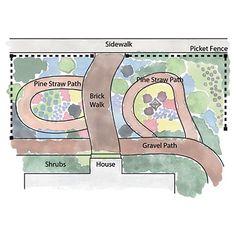 cottage garden layout