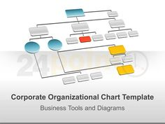 Corporate Organizational Chart - PowerPoint Template These editable PPT slides mostly contains the seven organizational charts which were designed to accommodate major as well as smaller structural changes within the business or organization. Get and download it from 24point0.com