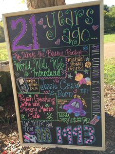 Custom Hand-Painted Chalkboard Sign Custom by YouAlphabetcha