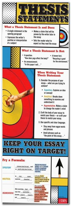 writing essay to help yourself college