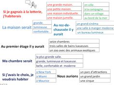 Modern Language Musings: Spicing Up Speaking