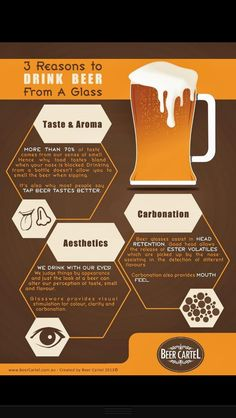 Reasons to Drink Beer From a Glass (As if you aren't already)