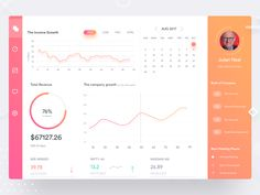 Weekly Inspiration for Designers – Muzli -Design Inspiration: CEO Dashboard WIP by Johny vino™ Data Dashboard, Dashboard Interface, Dashboard Design, User Interface Design, Ui Ux Design, Graphic Design, Performance Dashboard, User Experience Design, Customer Experience