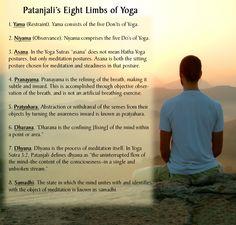 Patanjali's Eight Limbs of Yoga from the Yoga Sutras: Yama, Niyama, Asana, Pranayama, Pratyahara, Dharana, Dhyana, and Samadhi