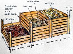 Compost garden compost diy compost compost bin diy garden backyard garden offgrid home sweet home composting threestage composting bins compost how to compost 10 simple steps Compost Diy, Composting At Home, Garden Compost, Worm Composting, Veg Garden, Outdoor Compost Bin, Homemade Compost Bin, How To Compost, Build Compost Bin