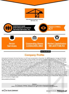 International Container Terminal Services, Inc. (ICT)