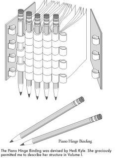 http://www.keithsmithbooks.com/images/book_pics_large/128-7pencil.jpg