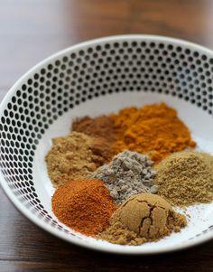 Homemade Curry Powder