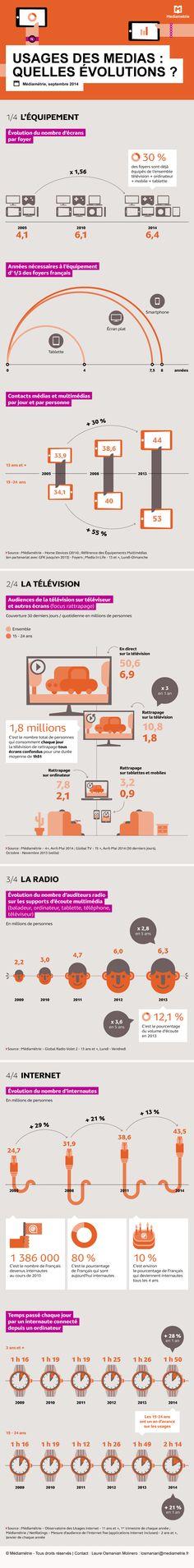 Quels usages et équipement numérique dans les foyers français en 2014 ? (Source Mediametrie -Septembre 2014)