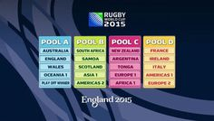 Latest Rugby World Cup 2015 Standings, Rankings and Points Table. Watch Rugby world cup nine position and innocent live streaming, live scores of all matches. World Cup Draw, Twickenham Stadium, New Africa, Rugby World Cup, Online Tickets, New Zealand, England, Europe, Australia