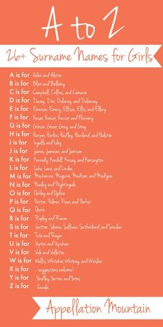 103 best characters names images on pinterest handwriting ideas