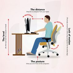Correct #ergonomics of sitting at a computer desk. Optimizing your energy!  For prolonged computer users: laptop screen position and sitting style cause more cervical musculoskeletal dysfunction compared to desktop, #ergonomic evaluation.
