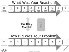 Awesome problem-reaction chart to help students process their (over)-reactions to situations; great guidance for discussions.