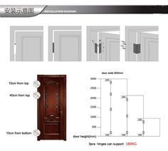 door hinge installation diagram