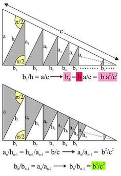 Math and things photo matematika pinterest math calculus proof of the pythagorean theorem based on geometric progression formula by john arioni ccuart Gallery